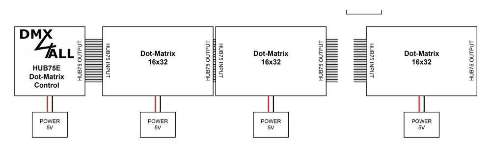 HUB75 Dot-Matrix Schematic