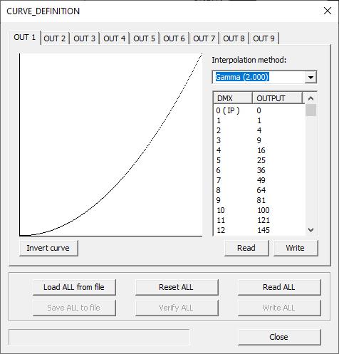 RDM Configurator